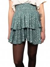 Corrie skirt blueprint